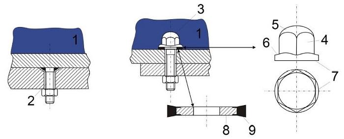 Общие рекомендации для проектирования пищевого оборудования с учетом выполнения требований гигиены производства