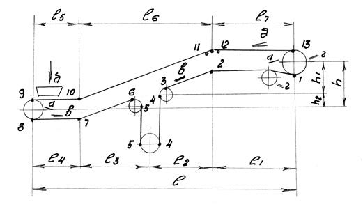 Геометрическая схема конвейера